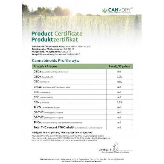 SUPER LEMON HAZE CBD Cannabidiol DAB WAX 90 %, 500mg